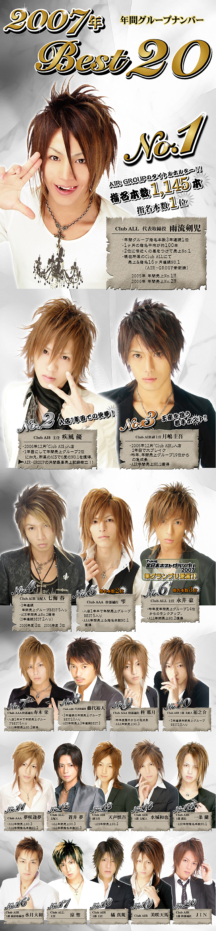 歌舞伎町のホストクラブエアーグループの2007年、グループナンバーです。